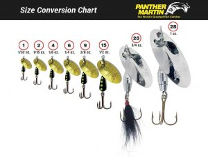 Panther Martin Lures Size Chart